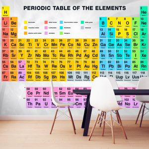 Fototapetti - Periodic Table of the Elements-1